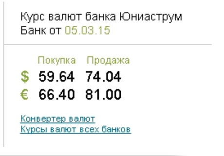 полотна курс евро на сегодня магнитогорск спортивное